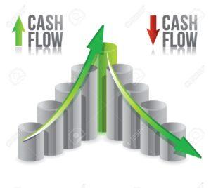 Finanzas Empresariales (parte 3 – Estado de origen y aplicación de fondos)
